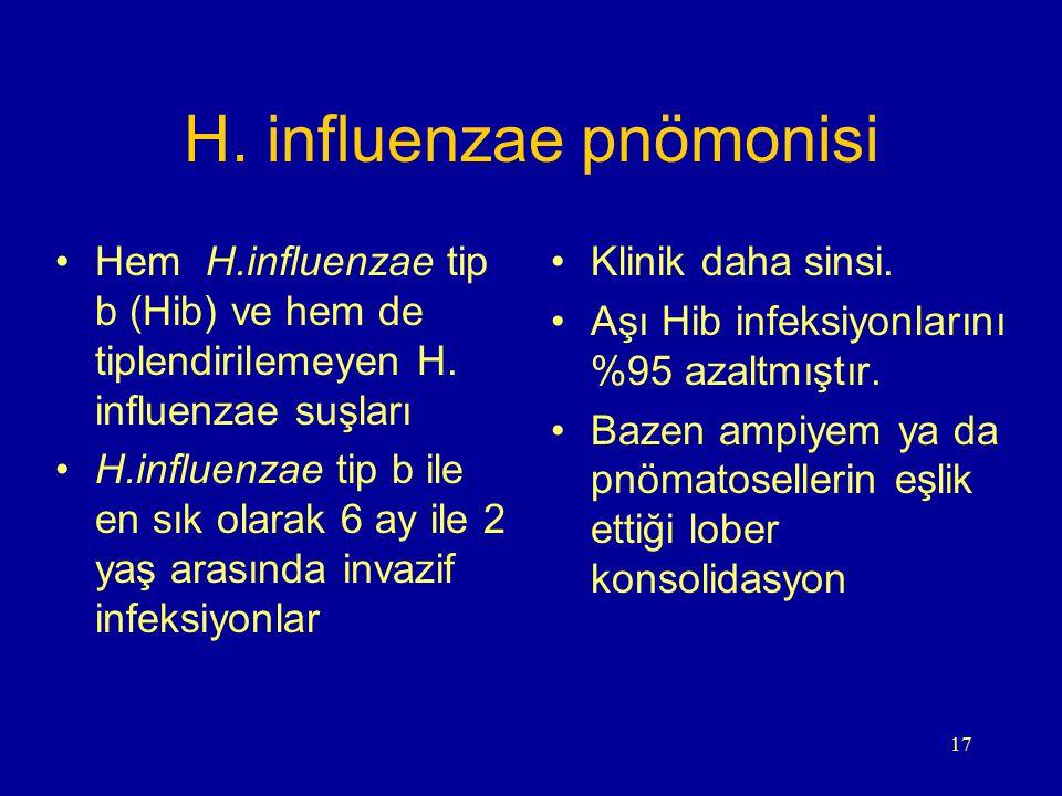 17 H. influenzae pnömonisi Hem H.influenzae tip b (Hib) ve hem de tiplendirilemeyen H. influenzae suşları H.influenzae tip b ile en sık olarak 6 ay il