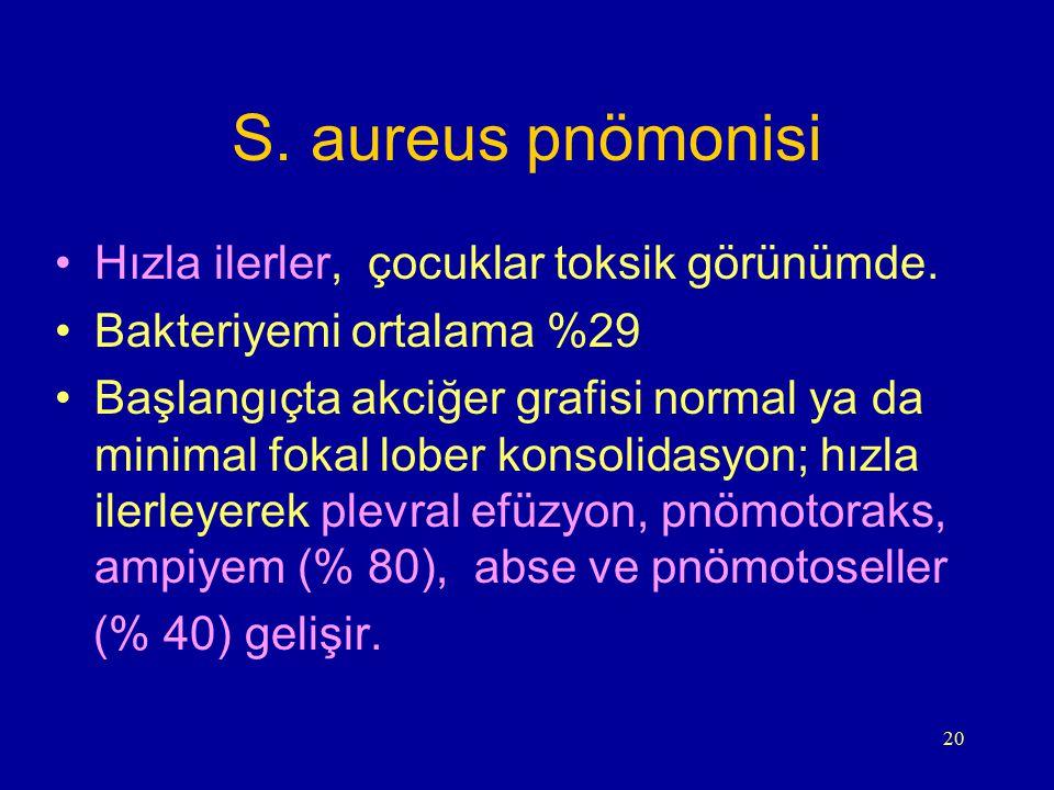 20 S. aureus pnömonisi Hızla ilerler, çocuklar toksik görünümde. Bakteriyemi ortalama %29 Başlangıçta akciğer grafisi normal ya da minimal fokal lober