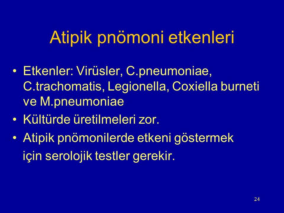 24 Atipik pnömoni etkenleri Etkenler: Virüsler, C.pneumoniae, C.trachomatis, Legionella, Coxiella burneti ve M.pneumoniae Kültürde üretilmeleri zor. A