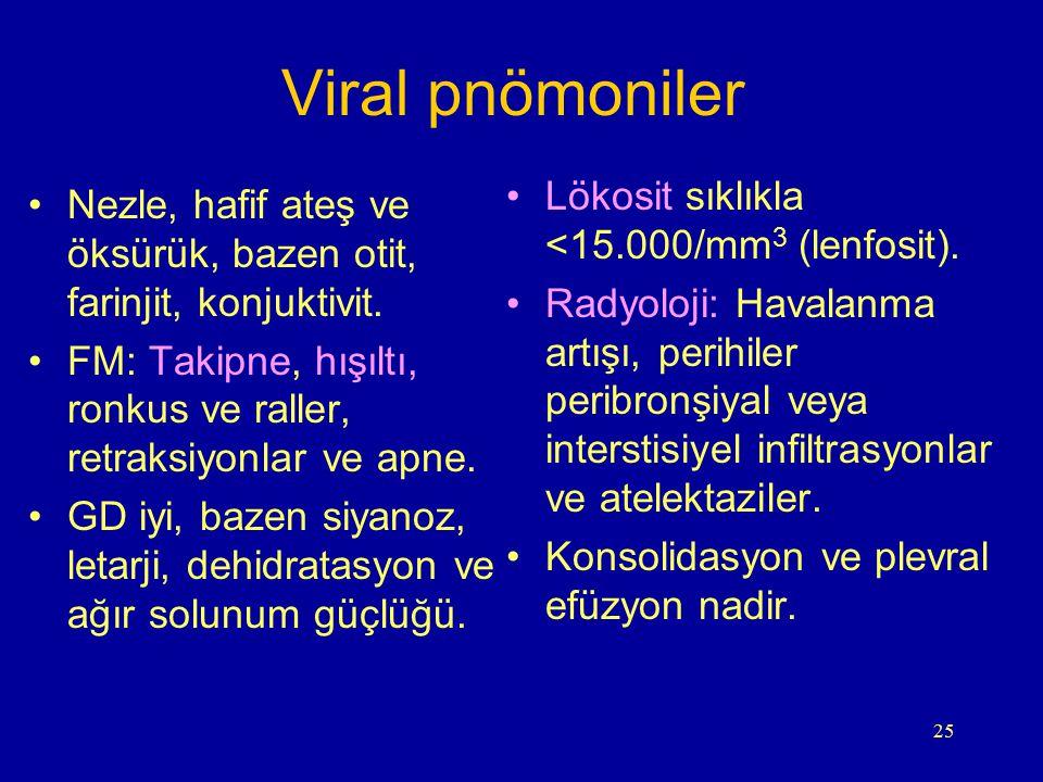 25 Viral pnömoniler Nezle, hafif ateş ve öksürük, bazen otit, farinjit, konjuktivit. FM: Takipne, hışıltı, ronkus ve raller, retraksiyonlar ve apne. G