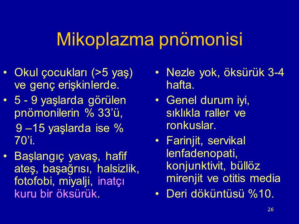 26 Mikoplazma pnömonisi Okul çocukları (>5 yaş) ve genç erişkinlerde. 5 - 9 yaşlarda görülen pnömonilerin % 33'ü, 9 –15 yaşlarda ise % 70'i. Başlangıç