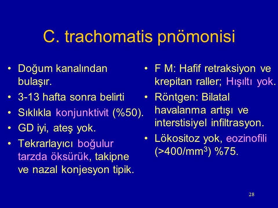 28 C. trachomatis pnömonisi Doğum kanalından bulaşır. 3-13 hafta sonra belirti Sıklıkla konjunktivit (%50). GD iyi, ateş yok. Tekrarlayıcı boğulur tar