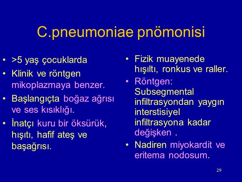 29 C.pneumoniae pnömonisi >5 yaş çocuklarda Klinik ve röntgen mikoplazmaya benzer. Başlangıçta boğaz ağrısı ve ses kısıklığı. İnatçı kuru bir öksürük,