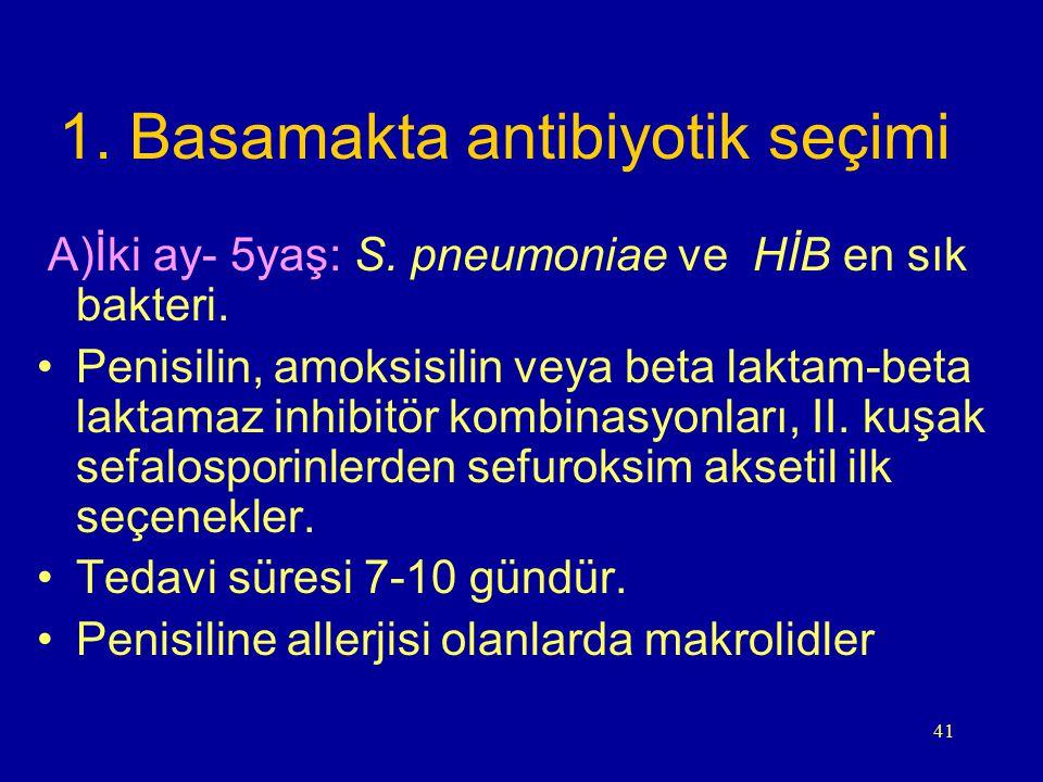 41 1. Basamakta antibiyotik seçimi A)İki ay- 5yaş: S. pneumoniae ve HİB en sık bakteri. Penisilin, amoksisilin veya beta laktam-beta laktamaz inhibitö