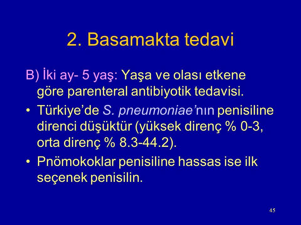 45 2. Basamakta tedavi B) İki ay- 5 yaş: Yaşa ve olası etkene göre parenteral antibiyotik tedavisi. Türkiye'de S. pneumoniae'nın penisiline direnci dü