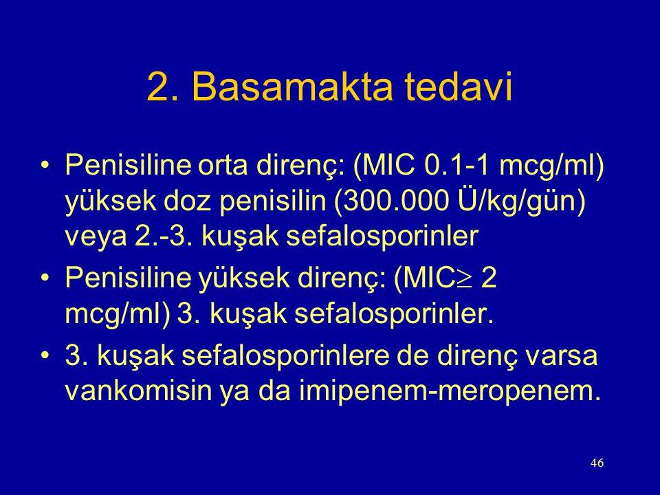 46 2. Basamakta tedavi Penisiline orta direnç: (MIC 0.1-1 mcg/ml) yüksek doz penisilin (300.000 Ü/kg/gün) veya 2.-3. kuşak sefalosporinler Penisiline