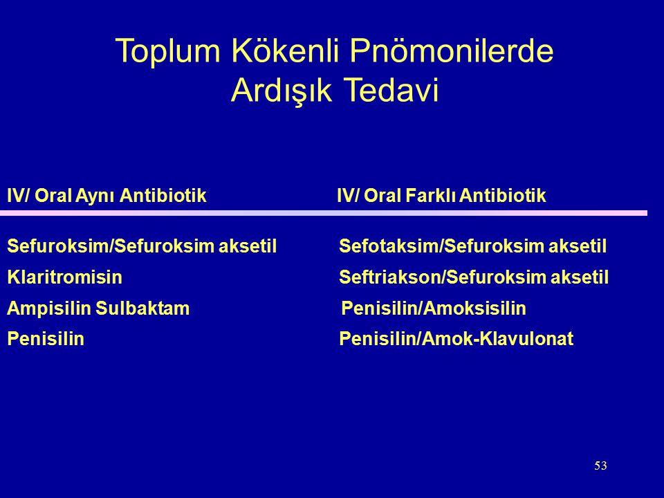 53 Toplum Kökenli Pnömonilerde Ardışık Tedavi IV/ Oral Aynı Antibiotik IV/ Oral Farklı Antibiotik Sefuroksim/Sefuroksim aksetil Sefotaksim/Sefuroksim