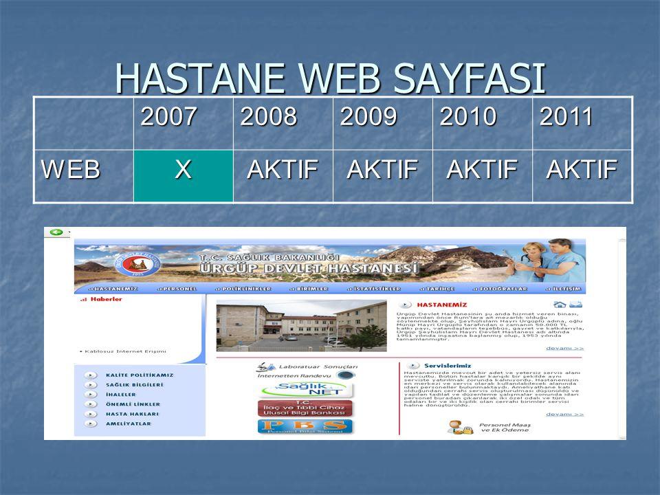 HASTANE WEB SAYFASI 20072008200920102011WEBXAKTIFAKTIFAKTIFAKTIF