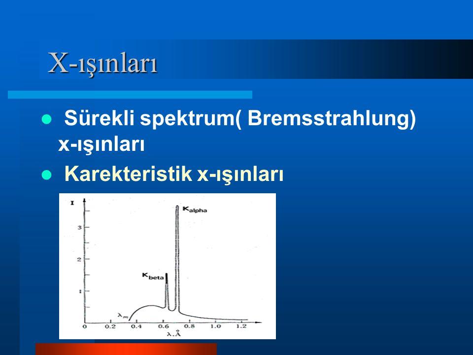 Sürekli spektrum( Bremsstrahlung) x-ışınları Karekteristik x-ışınları