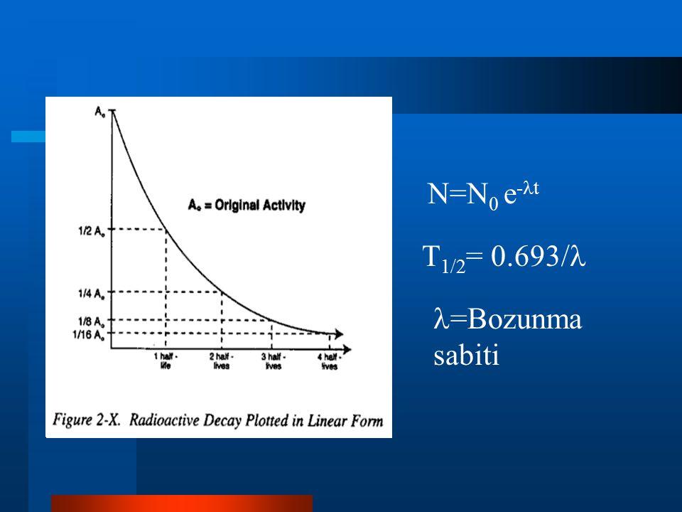 N=N 0 e - t T 1/2 = 0.693/ =Bozunma sabiti