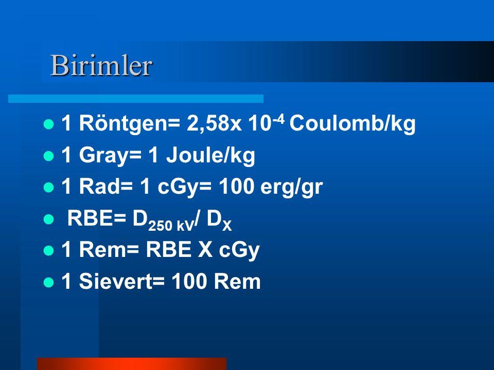 Birimler Birimler 1 Röntgen= 2,58x 10 -4 Coulomb/kg 1 Gray= 1 Joule/kg 1 Rad= 1 cGy= 100 erg/gr RBE= D 250 kV / D X 1 Rem= RBE X cGy 1 Sievert= 100 Re