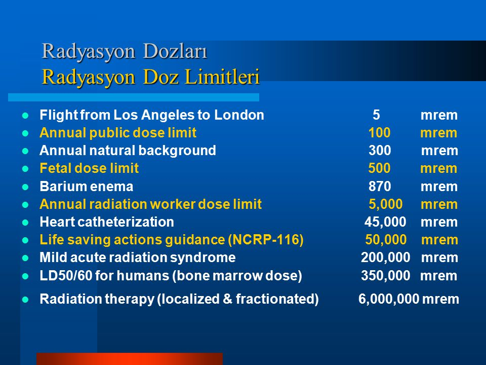 Radyasyon Dozları Radyasyon Doz Limitleri Flight from Los Angeles to London 5 mrem Annual public dose limit 100 mrem Annual natural background 300 mre