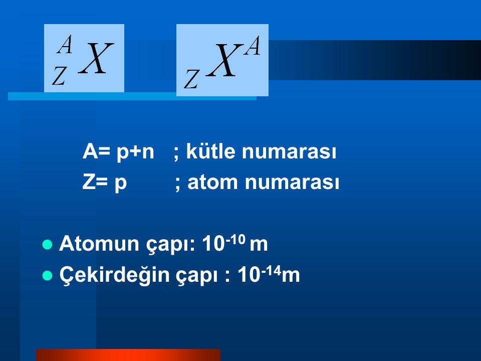 Termolüminesans Dozimetre