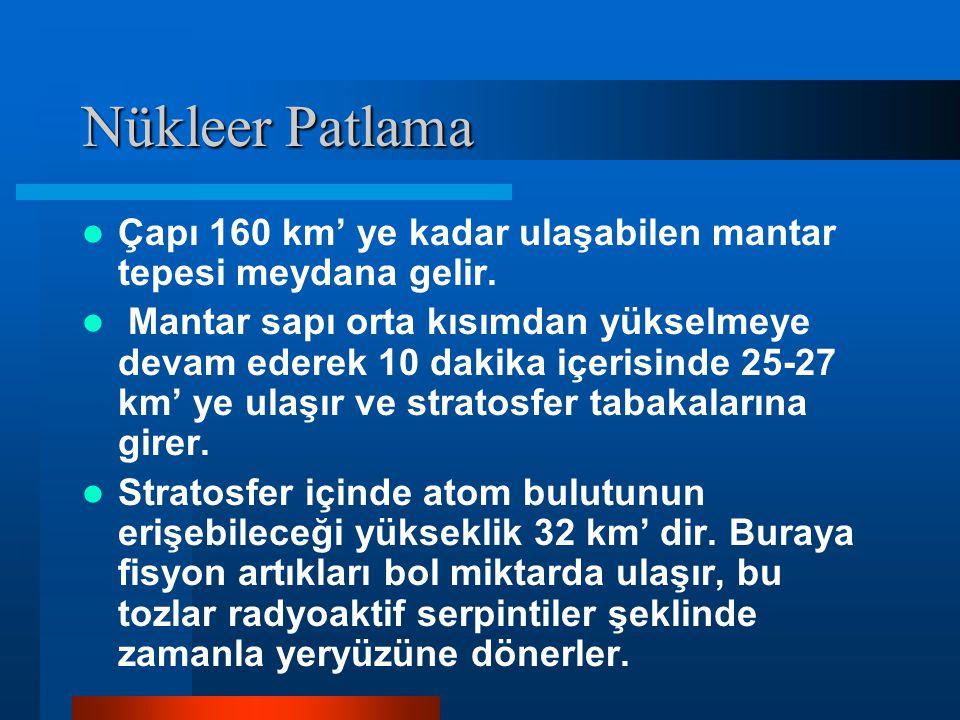 Nükleer Patlama Çapı 160 km' ye kadar ulaşabilen mantar tepesi meydana gelir. Mantar sapı orta kısımdan yükselmeye devam ederek 10 dakika içerisinde 2