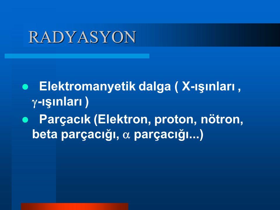 RADYASYON RADYASYON Elektromanyetik dalga ( X-ışınları,  -ışınları ) Parçacık (Elektron, proton, nötron, beta parçacığı,  parçacığı...)