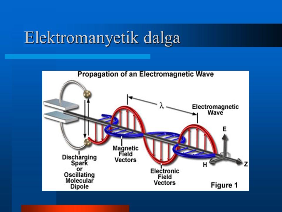 E=h E:Elektromanyetik dalganın enerjisi h: Planck sabiti : Elektromanyetik dalganın frekansı = c.T : Elektromanyetik dalganın dalgaboyu T : Elektromanyetik dalganın periyodu T= 1/