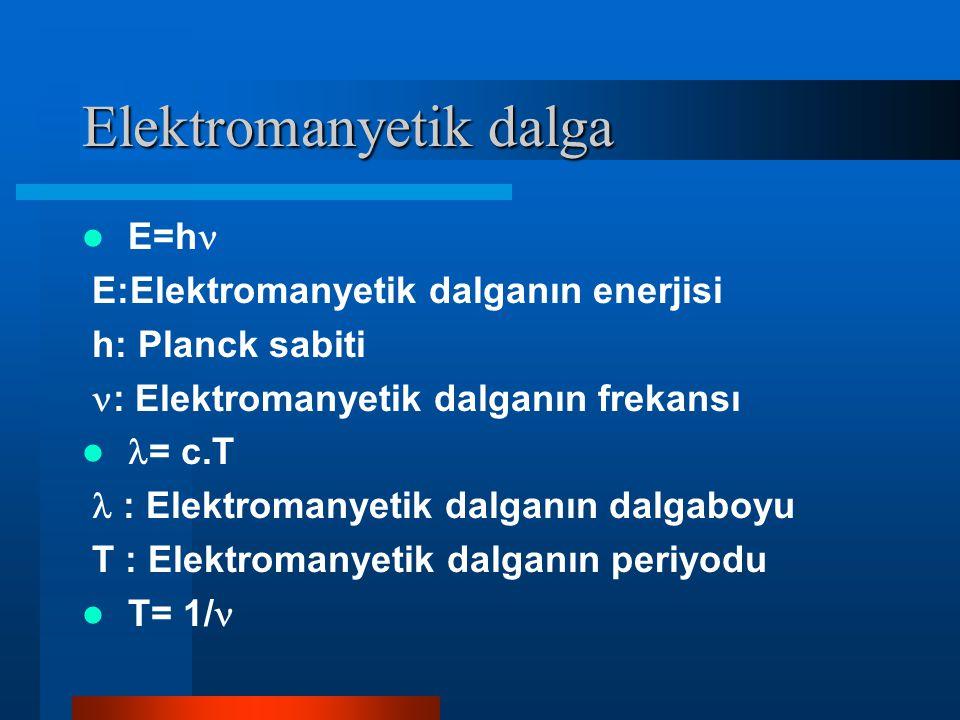 E=h E:Elektromanyetik dalganın enerjisi h: Planck sabiti : Elektromanyetik dalganın frekansı = c.T : Elektromanyetik dalganın dalgaboyu T : Elektroman