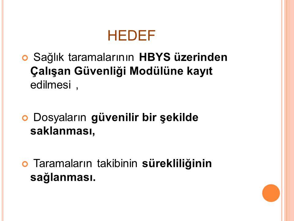 HEDEF Sağlık taramalarının HBYS üzerinden Çalışan Güvenliği Modülüne kayıt edilmesi, Dosyaların güvenilir bir şekilde saklanması, Taramaların takibinin sürekliliğinin sağlanması.