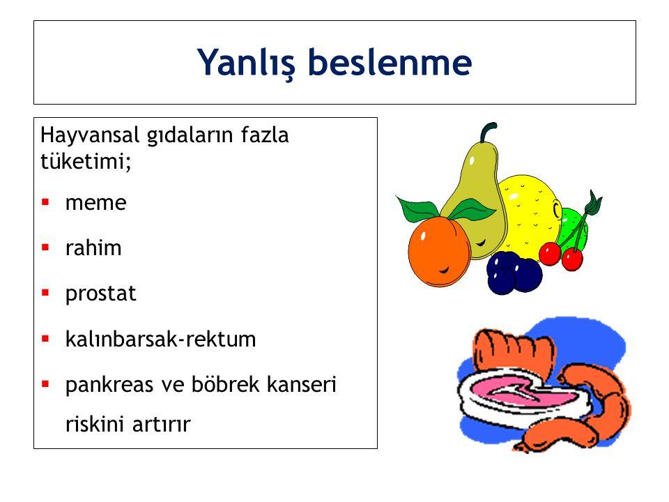 Beslenme alışkanlıkları  Kızartmaların fazla tüketimi  Sıvı yağ yerine katı yağların tüketimi  Kanserden koruyucu yağların kullanılmaması (zeytinyağı gibi…) 
