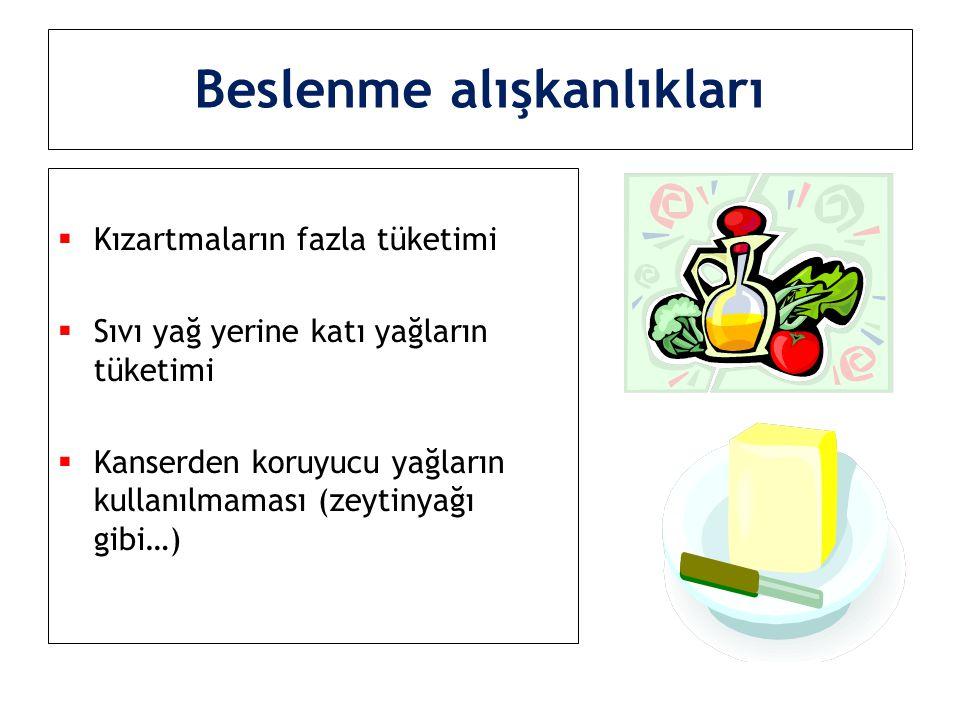 Beslenme alışkanlıkları  Kızartmaların fazla tüketimi  Sıvı yağ yerine katı yağların tüketimi  Kanserden koruyucu yağların kullanılmaması (zeytinya