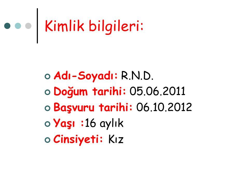 Kimlik bilgileri: Adı-Soyadı: R.N.D. Doğum tarihi: 05.06.2011 Başvuru tarihi: 06.10.2012 Yaşı :16 aylık Cinsiyeti: Kız