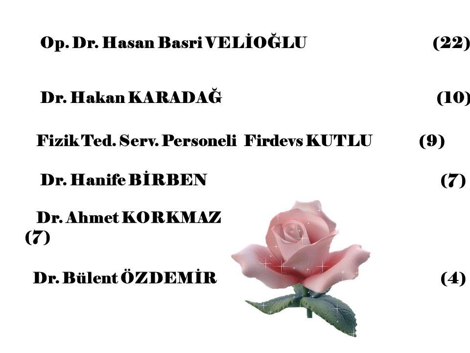Op. Dr. Hasan Basri VELİOĞLU (22) Dr. Hanife BİRBEN (7) Dr. Hakan KARADAĞ (10) Dr. Ahmet KORKMAZ (7) Fizik Ted. Serv. Personeli Firdevs KUTLU (9) Dr.