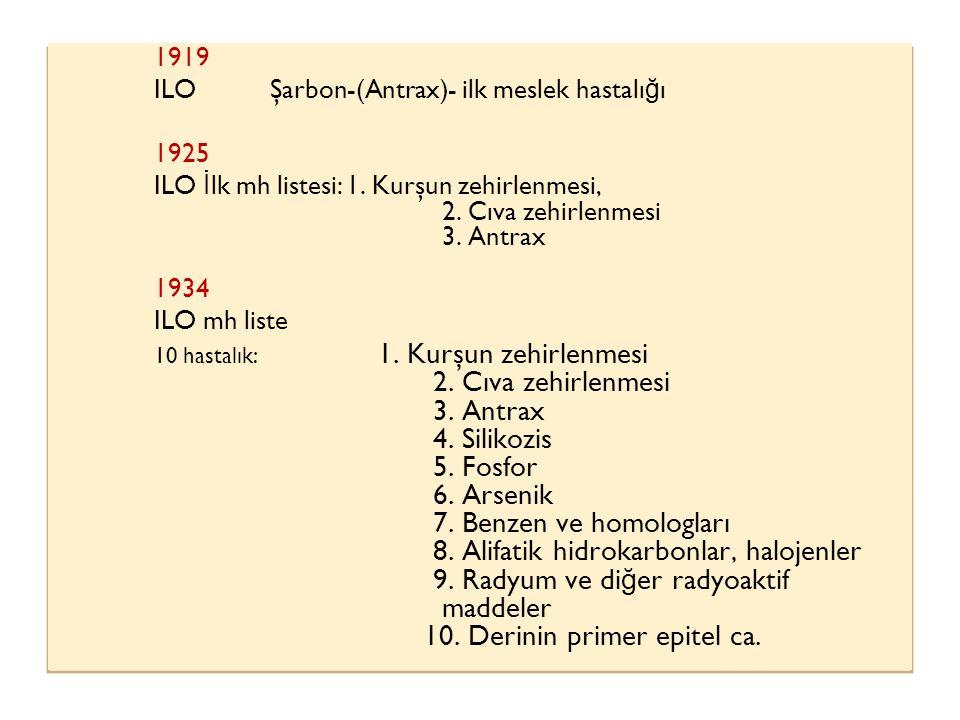 1919 ILO Şarbon-(Antrax)- ilk meslek hastalı ğ ı 1925 ILO İ lk mh listesi:1.