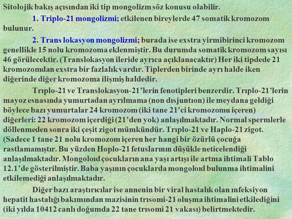 Sitolojik bakış açısından iki tip mongolizm söz konusu olabilir. 1. Triplo-21 mongolizmi; etkilenen bireylerde 47 somatik kromozom bulunur. 2. Trans l