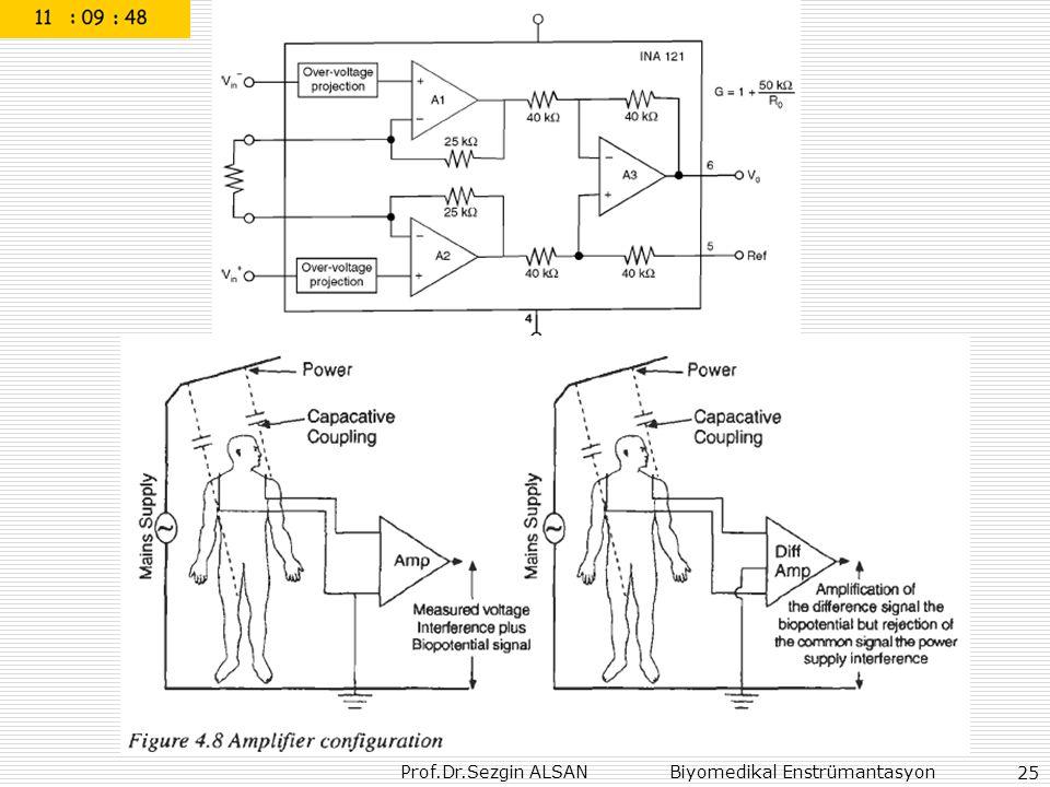 Prof.Dr.Sezgin ALSAN Biyomedikal Enstrümantasyon 25