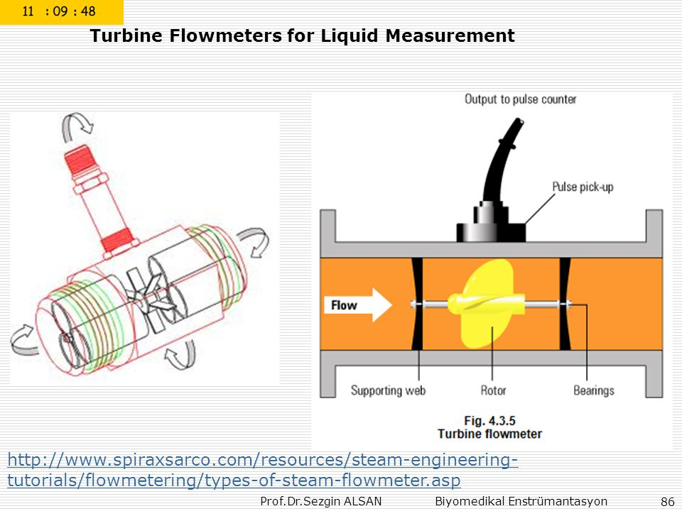 Prof.Dr.Sezgin ALSAN Biyomedikal Enstrümantasyon 86 Turbine Flowmeters for Liquid Measurement http://www.spiraxsarco.com/resources/steam-engineering-