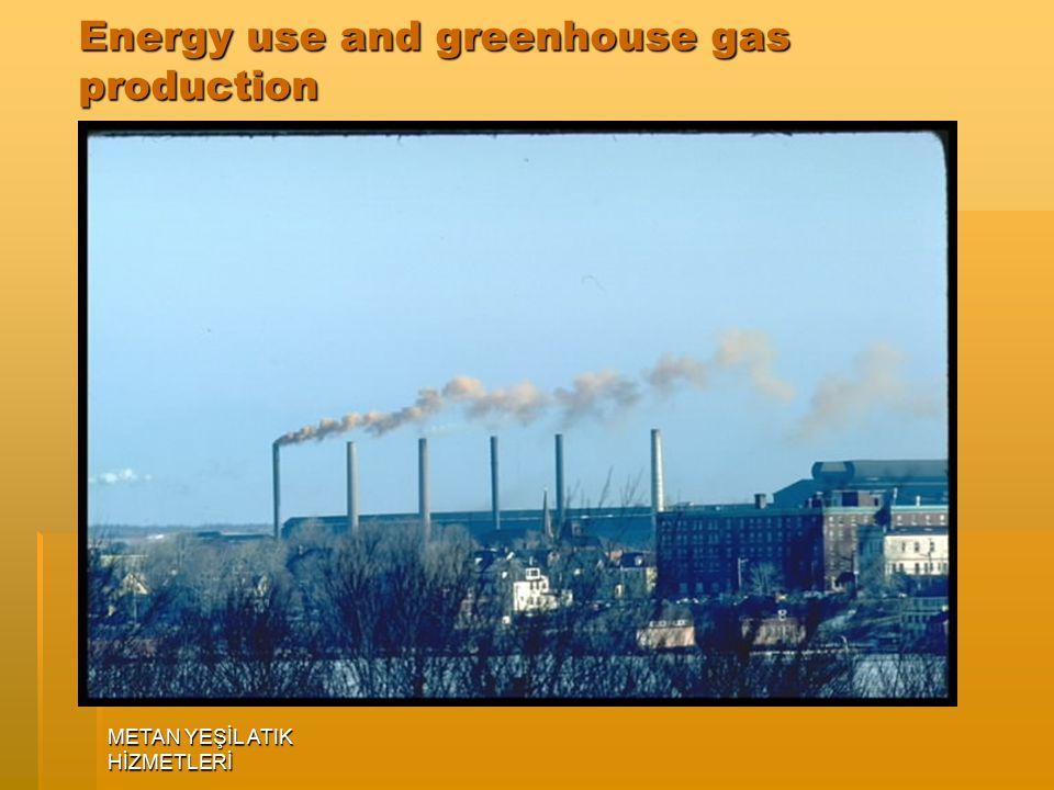 METAN YEŞİL ATIK HİZMETLERİ ENERJİ TEMİNİNDE FOSİL YAKITLARIN KULLANIMI  Fosil yakıtlar:  Fosil yakıtların kullanımı sera gazlarının (GHGs) meydana