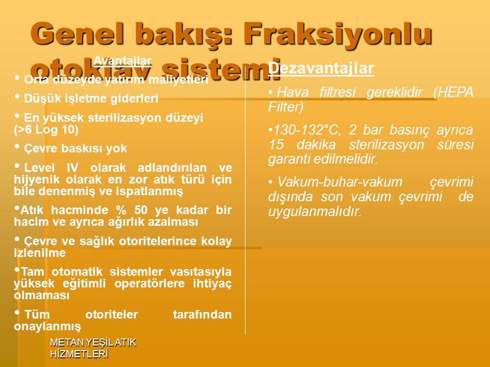 METAN YEŞİL ATIK HİZMETLERİ Modern otoklav sistemleri vakum çevrimi Modern otoklav sistemleri vakum çevrimi Fraksiyonlu vakum sistemiyle % 99-100 buha