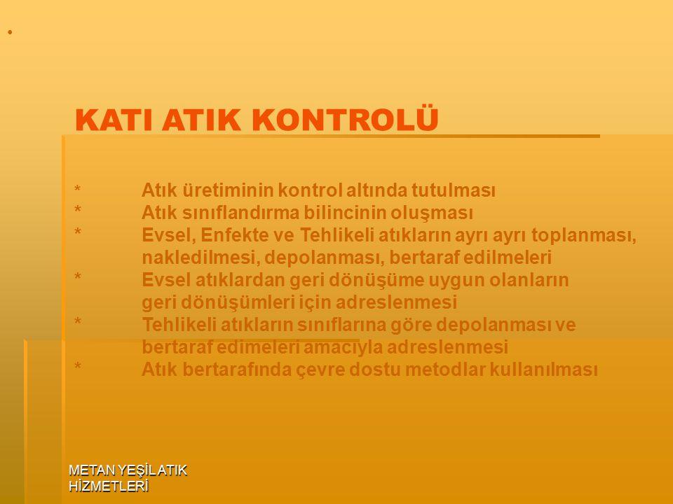 METAN YEŞİL ATIK HİZMETLERİ Radyoaktif Atıklar  Kontamine Cam Eşya, Kağıt, Ambalaj, vb.