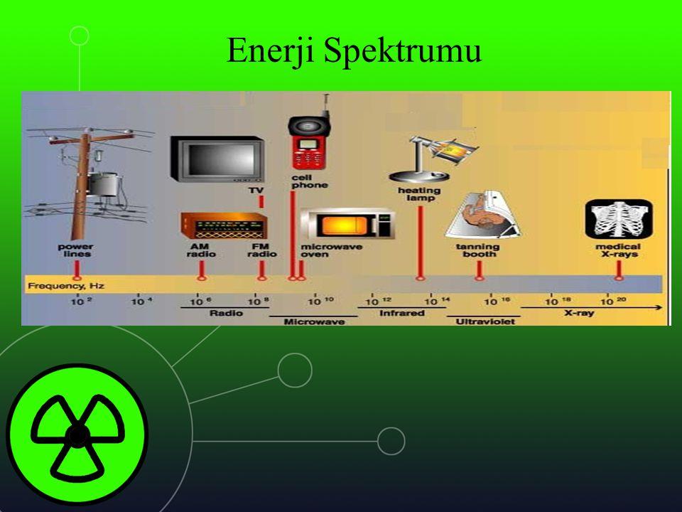 Enerji Spektrumu