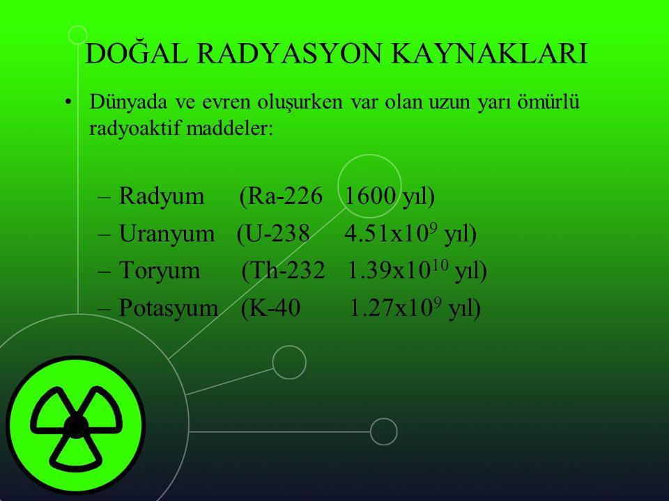 DOĞAL RADYASYON KAYNAKLARI Dünyada ve evren oluşurken var olan uzun yarı ömürlü radyoaktif maddeler: –Radyum (Ra-226 1600 yıl) –Uranyum (U-238 4.51x10