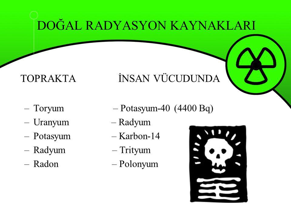 DOĞAL RADYASYON KAYNAKLARI TOPRAKTA İNSAN VÜCUDUNDA –Toryum – Potasyum-40 (4400 Bq) –Uranyum – Radyum –Potasyum – Karbon-14 –Radyum – Trityum –Radon –