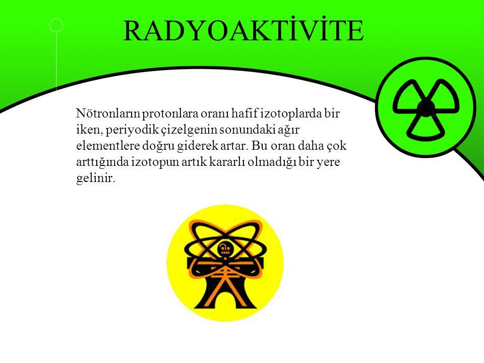 BETA PARÇACIĞI Beta Parçacığı Kaynak Çekirdek Potasyum-40 Yeni Çekirdek Kalsiyum-40      Netrino