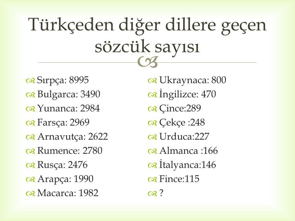  Türkçeden diğer dillere geçen sözcük sayısı  Sırpça: 8995  Bulgarca: 3490  Yunanca: 2984  Farsça: 2969  Arnavutça: 2622  Rumence: 2780  Rusça