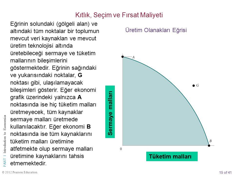 15 of 41 PART I Introduction to Economics © 2012 Pearson Education Eğrinin solundaki (gölgeli alan) ve altındaki tüm noktalar bir toplumun mevcut veri