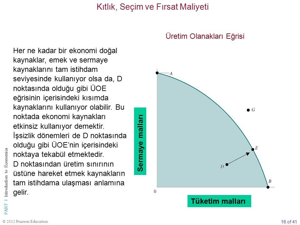 16 of 41 PART I Introduction to Economics © 2012 Pearson Education Her ne kadar bir ekonomi doğal kaynaklar, emek ve sermaye kaynaklarını tam istihdam