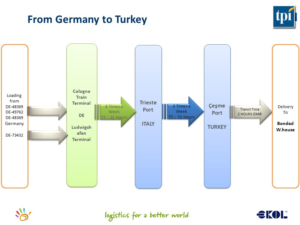 3 Times a Week TT : 72 Hours 3 Times a Week TT : 72 Hours Loading from DE-48369 DE-49762 DE-48369 Germany DE-73432 Çeşme Port TURKEY Çeşme Port TURKEY