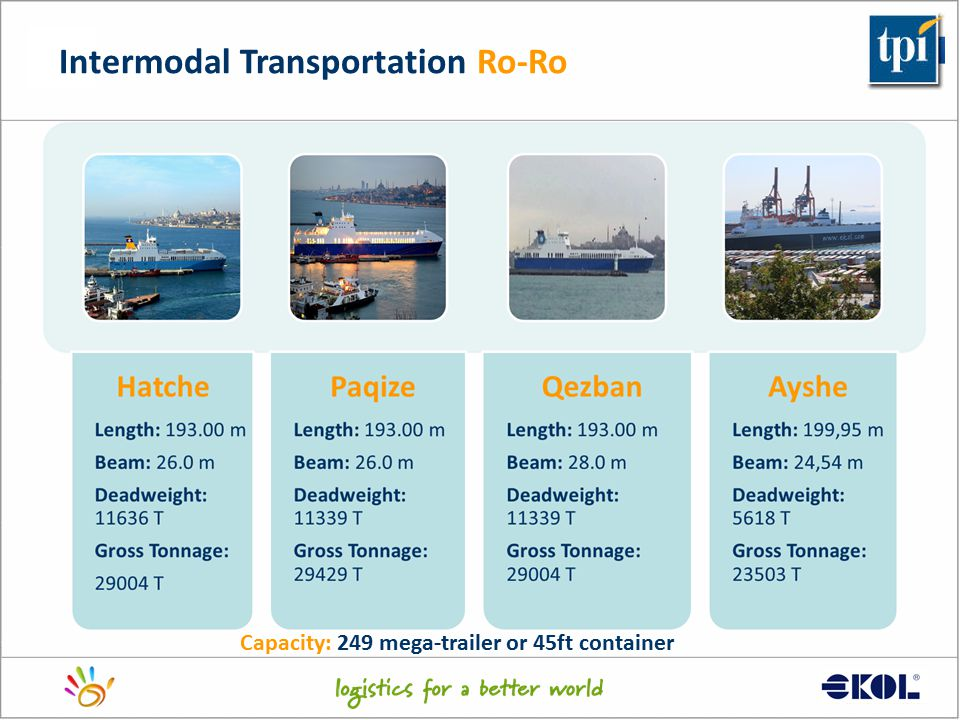 Logistics for a better world... Intermodal Transportation Ro-Ro Capacity: 249 mega-trailer or 45ft container