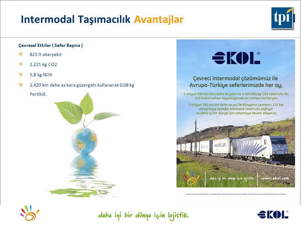 Logistics for a better world... Intermodal Taşımacılık Avantajlar Çevresel Etkiler ( Sefer Başına )  823 lt akaryakıt  2.221 kg CO2  5,8 kg NOX  2