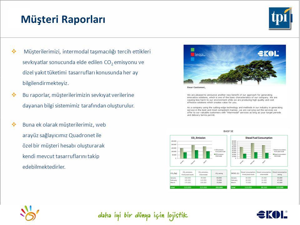Logistics for a better world... Müşteri Raporları  Müşterilerimizi, intermodal taşımacılığı tercih ettikleri sevkıyatlar sonucunda elde edilen CO 2 e