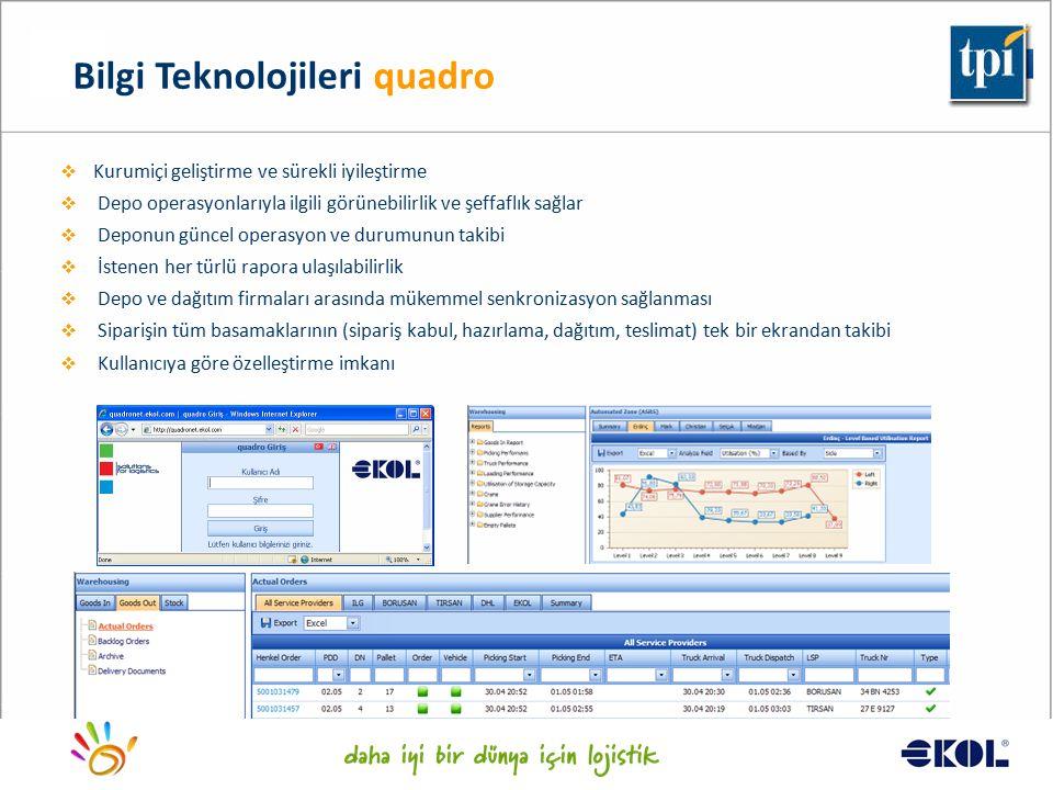 Logistics for a better world... Bilgi Teknolojileri quadro  Kurumiçi geliştirme ve sürekli iyileştirme  Depo operasyonlarıyla ilgili görünebilirlik