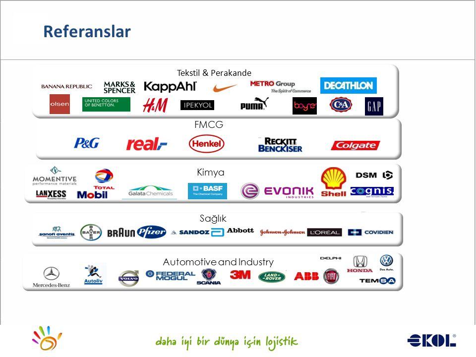 Logistics for a better world... 37 Referanslar Tekstil & Perakande Kimya Sağlık FMCG Automotive and Industry
