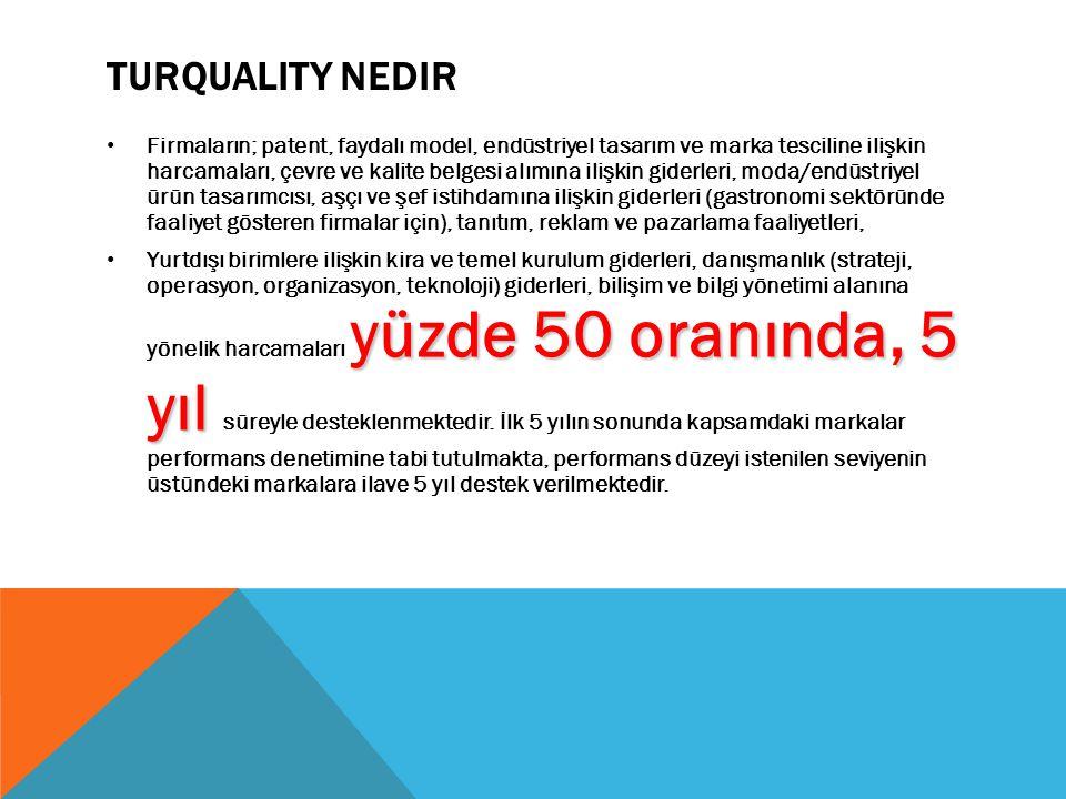 TURQUALITY NEDIR Firmaların; patent, faydalı model, endüstriyel tasarım ve marka tesciline ilişkin harcamaları, çevre ve kalite belgesi alımına ilişki