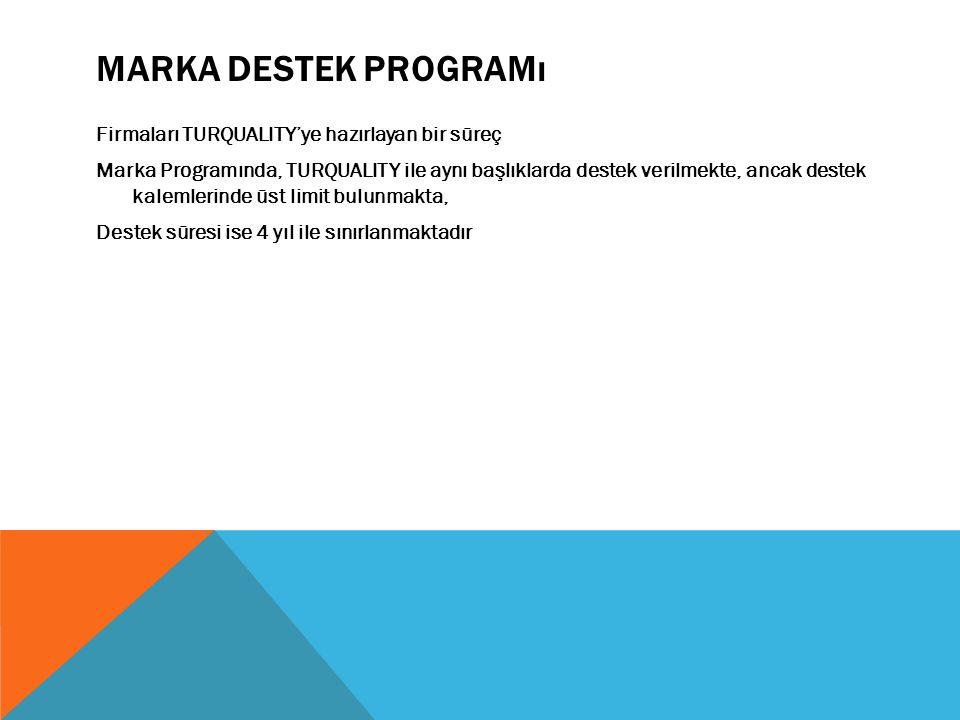 MARKA DESTEK PROGRAMı Firmaları TURQUALITY'ye hazırlayan bir süreç Marka Programında, TURQUALITY ile aynı başlıklarda destek verilmekte, ancak destek