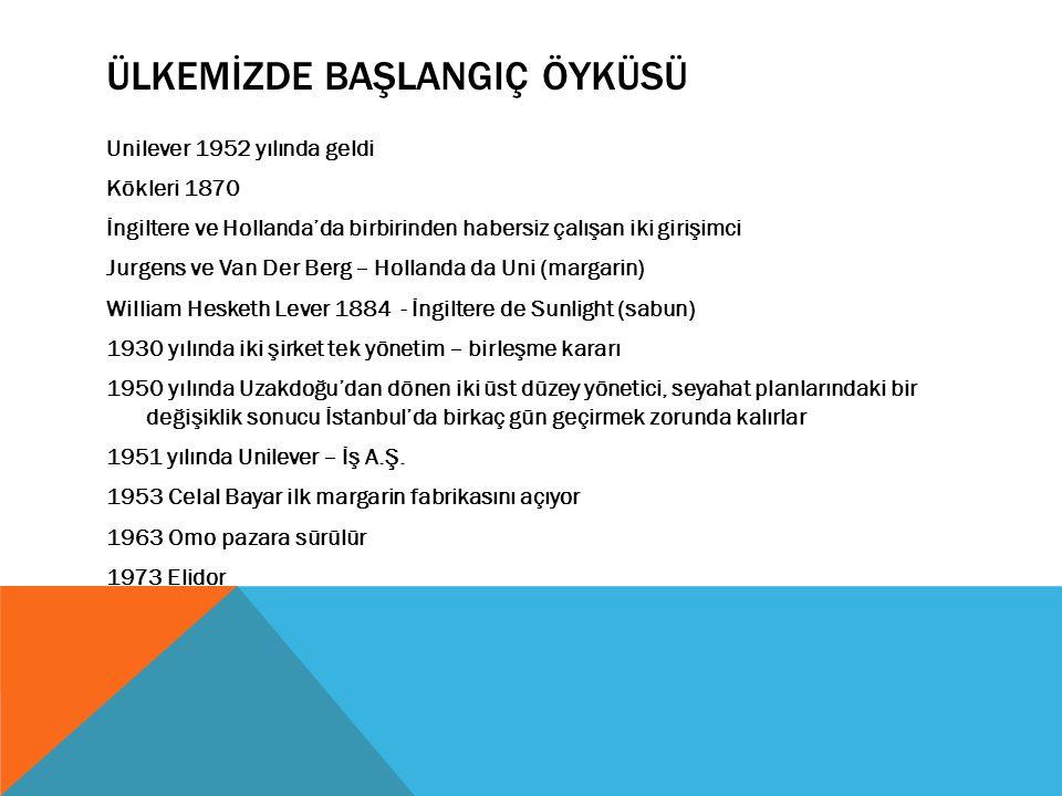 ÜRÜN-MARKA FARKı Ürün: Fabrikada üretilen, fiziksel özellikleri, somut faydaları olan nesne ya da hizmet.