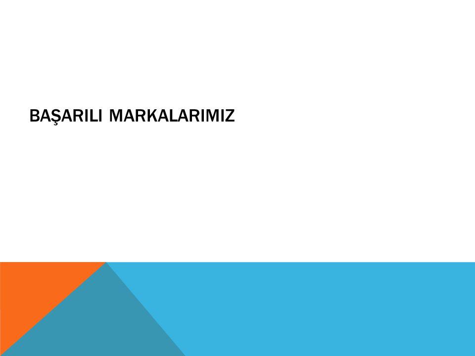 MARKA (İÇİ-DIŞI) İsim Logo Ambalaj Semboller Reklam sloganı Müziği